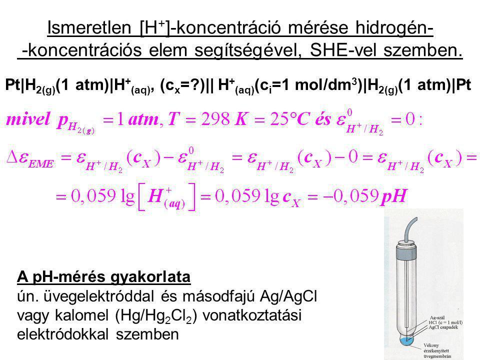 Ismeretlen [H + ]-koncentráció mérése hidrogén- -koncentrációs elem segítségével, SHE-vel szemben. Pt|H 2(g) (1 atm)|H + (aq), (c x =?)|| H + (aq) (c