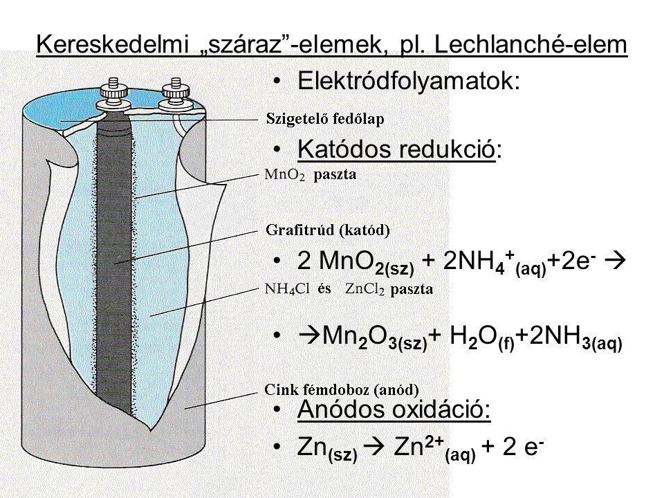 """Kereskedelmi """"száraz""""-elemek, pl. Lechlanché-elem Elektródfolyamatok: Katódos redukció: 2 MnO 2(sz) + 2NH 4 + (aq) +2e -   Mn 2 O 3(sz) + H 2 O (f)"""