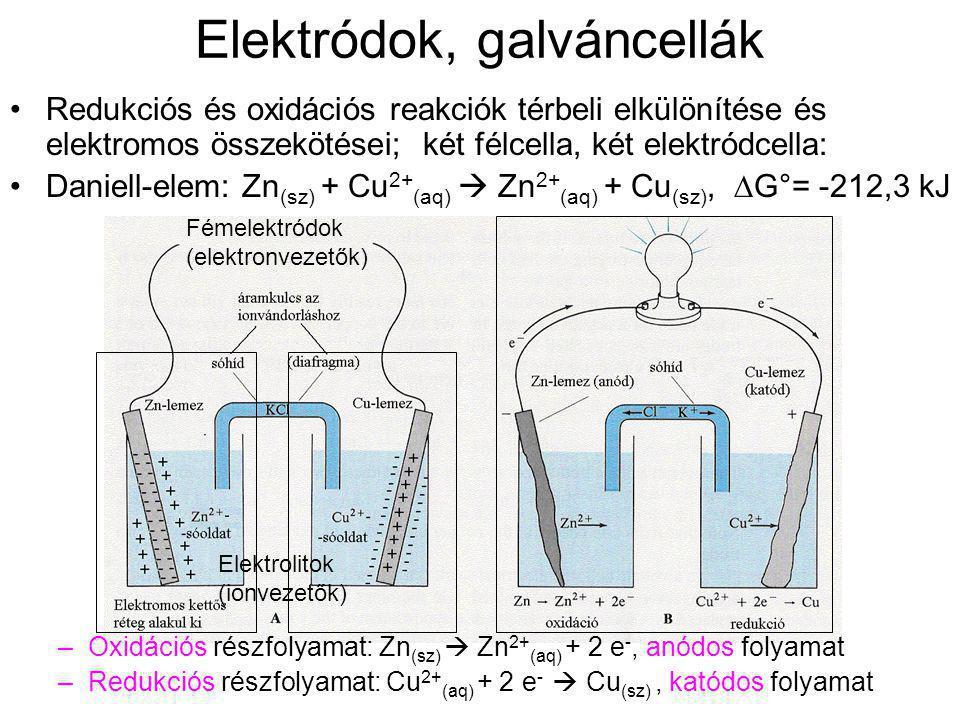 Elektródok, galváncellák Redukciós és oxidációs reakciók térbeli elkülönítése és elektromos összekötései; két félcella, két elektródcella: Daniell-ele