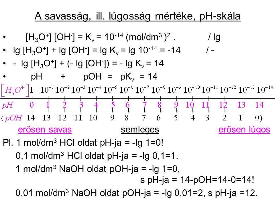 A savasság, ill. lúgosság mértéke, pH-skála [H 3 O + ] [OH - ] = K v = 10 -14 (mol/dm 3 ) 2. / lg lg [H 3 O + ] + lg [OH - ] = lg K v = lg 10 -14 = -1
