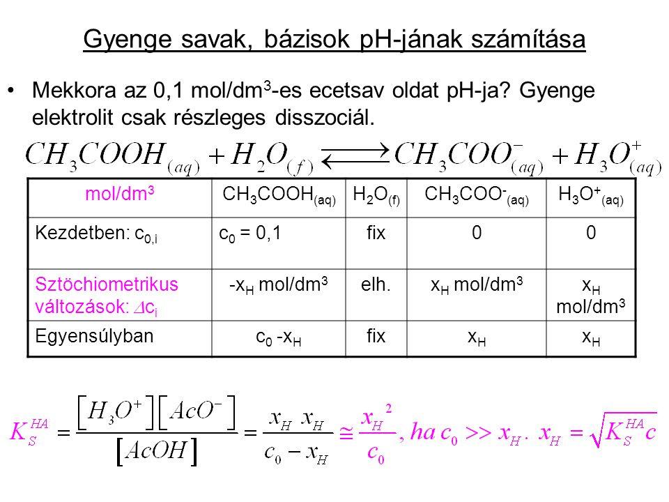 Mekkora az 0,1 mol/dm 3 -es ecetsav oldat pH-ja? Gyenge elektrolit csak részleges disszociál. Gyenge savak, bázisok pH-jának számítása mol/dm 3 CH 3 C