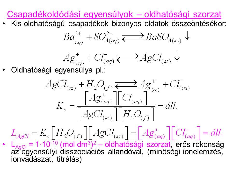 Kis oldhatóságú csapadékok bizonyos oldatok összeöntésékor: Oldhatósági egyensúlya pl.: L AgCl = 1·10 -10 (mol dm 3 ) 2 – oldhatósági szorzat, erős ro