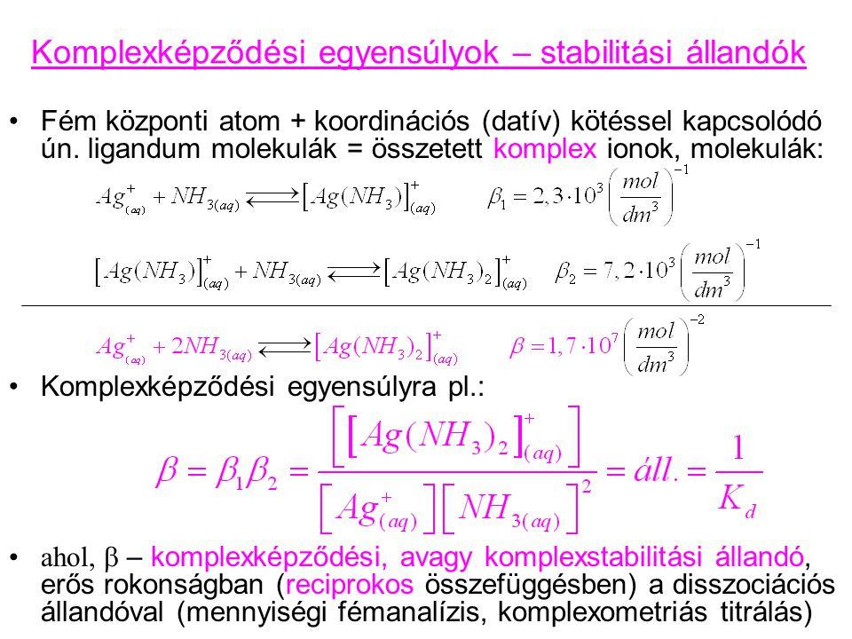Fém központi atom + koordinációs (datív) kötéssel kapcsolódó ún. ligandum molekulák = összetett komplex ionok, molekulák: Komplexképződési egyensúlyra