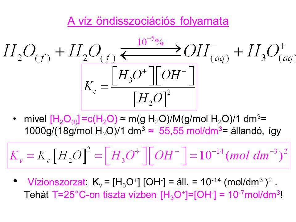 A víz öndisszociációs folyamata mivel [H 2 O (f) ] =c(H 2 O) ≈ m(g H 2 O)/M(g/mol H 2 O)/1 dm 3 = 1000g/(18g/mol H 2 O)/1 dm 3 ≈ 55,55 mol/dm 3 = álla