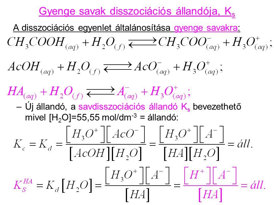 Gyenge savak disszociációs állandója, K s A disszociációs egyenlet általánosítása gyenge savakra: –Új állandó, a savdisszociációs állandó K s bevezeth