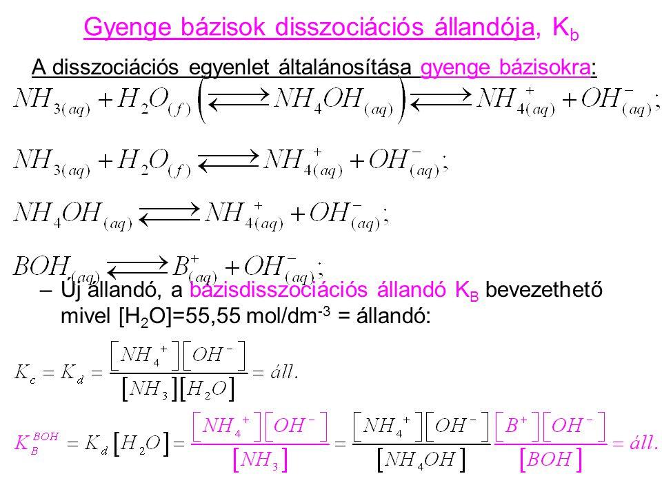 Gyenge bázisok disszociációs állandója, K b A disszociációs egyenlet általánosítása gyenge bázisokra: –Új állandó, a bázisdisszociációs állandó K B be
