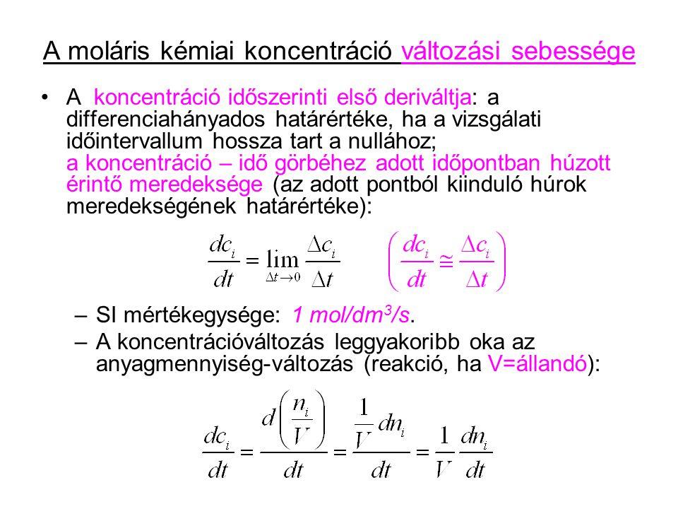 A moláris kémiai koncentráció változási sebessége A koncentráció időszerinti első deriváltja: a differenciahányados határértéke, ha a vizsgálati időintervallum hossza tart a nullához; a koncentráció – idő görbéhez adott időpontban húzott érintő meredeksége (az adott pontból kiinduló húrok meredekségének határértéke): –SI mértékegysége: 1 mol/dm 3 /s.