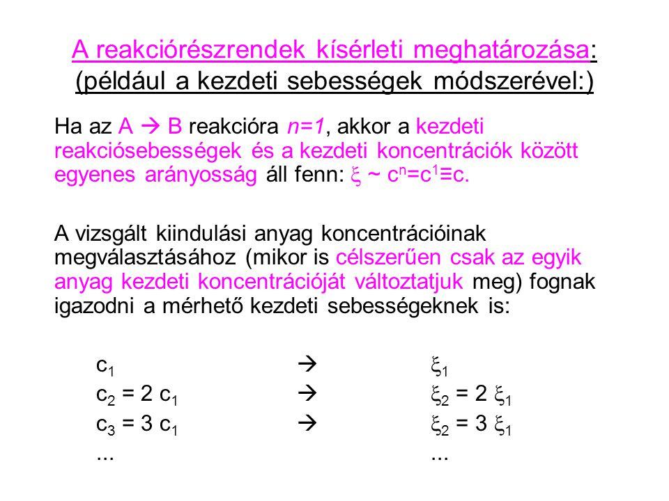 A reakciórészrendek kísérleti meghatározása: (például a kezdeti sebességek módszerével:) Ha az A  B reakcióra n=1, akkor a kezdeti reakciósebességek