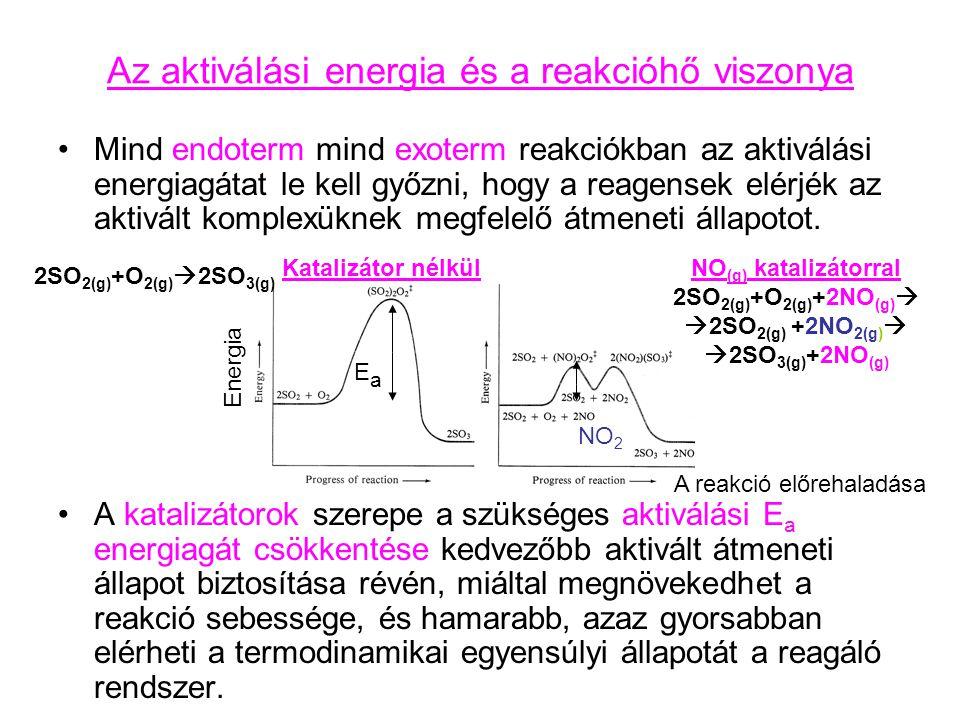 Az aktiválási energia és a reakcióhő viszonya Mind endoterm mind exoterm reakciókban az aktiválási energiagátat le kell győzni, hogy a reagensek elérjék az aktivált komplexüknek megfelelő átmeneti állapotot.