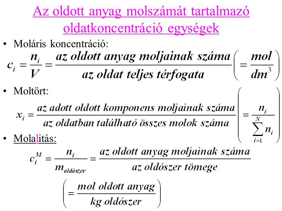 Az oldott anyag molszámát tartalmazó oldatkoncentráció egységek Moláris koncentráció: Moltört: Molalitás: