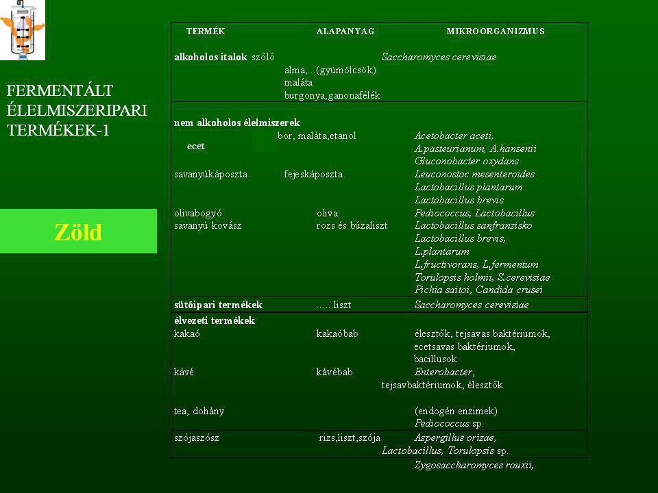 FERMENTÁLT ÉLELMISZERIPARI TERMÉKEK-1 ecet Zöld