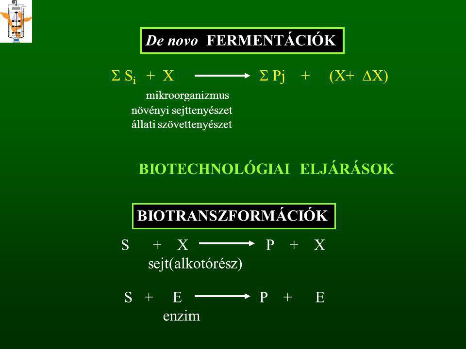 BIOTECHNOLÓGIAI ELJÁRÁSOK BIOTRANSZFORMÁCIÓK S + X P + X sejt(alkotórész) S + E P + E enzim De novo FERMENTÁCIÓK  S i + X  Pj + (X+  X) mikroorgani