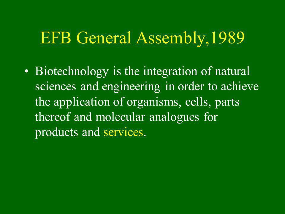 A BIOTECHNOLÓGIA GAZDASÁGI EREJE 2002: USA1300 biotech vállalat 142 000 dolgozó 26 Mrd $ prod value EU1179 Biotech vállalat 33 000 dolgozó 7,6 Mrd € prod value 2012: 6213 biotech vállalat 2012: 5398 biotech vállalat (18 ország) Fr.o.: 1359 Spanyolo.:1095