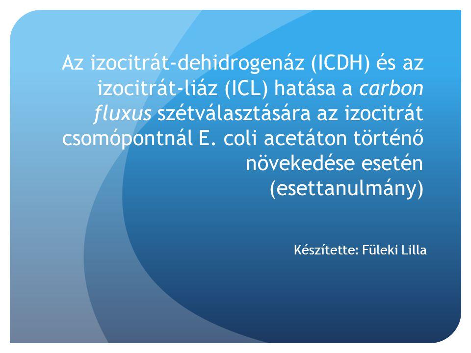 Az izocitrát-dehidrogenáz (ICDH) és az izocitrát-liáz (ICL) hatása a carbon fluxus szétválasztására az izocitrát csomópontnál E. coli acetáton történő