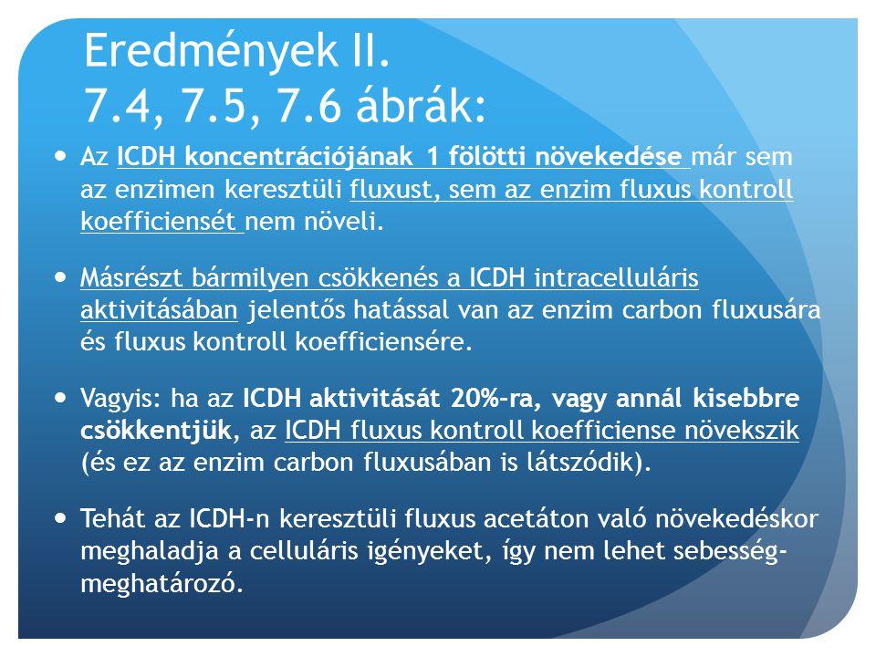 Eredmények II. 7.4, 7.5, 7.6 ábrák: Az ICDH koncentrációjának 1 fölötti növekedése már sem az enzimen keresztüli fluxust, sem az enzim fluxus kontroll