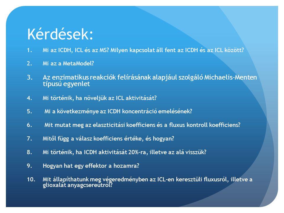 Kérdések: 1.Mi az ICDH, ICL és az MS? Milyen kapcsolat áll fent az ICDH és az ICL között? 2.Mi az a MetaModel? 3.Az enzimatikus reakciók felírásának a