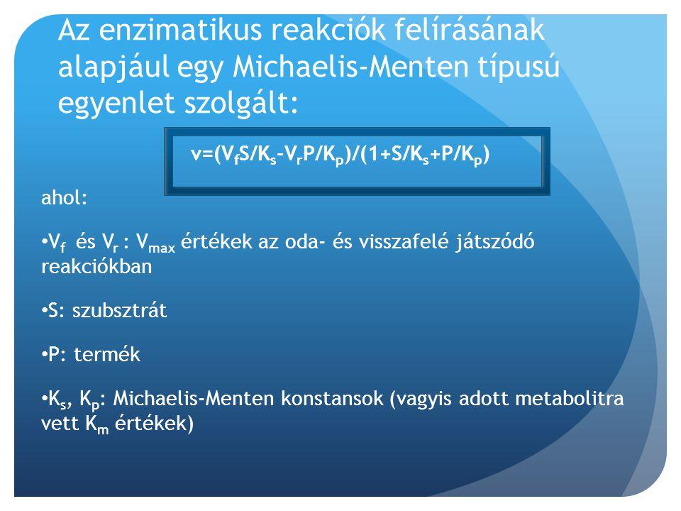 Az enzimatikus reakciók felírásának alapjául egy Michaelis-Menten típusú egyenlet szolgált: v=(V f S/K s -V r P/K p )/(1+S/K s +P/K p ) ahol: V f és V