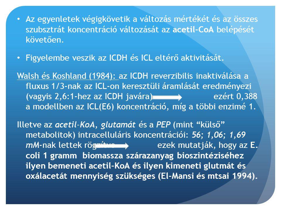 7.7 ábra ICL aktivitásának közvetlen változtatása az enzimkoncentráció szisztematikus növelésével egy bizonyos küszöbértéket elérve a 2 ciklus összehangoltan működik, és többé nem gond a fluxus megoszlása ICL és ICDH között.