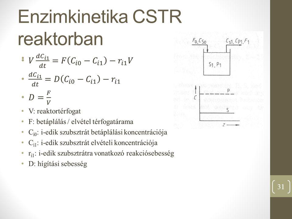Enzimkinetika CSTR reaktorban 31