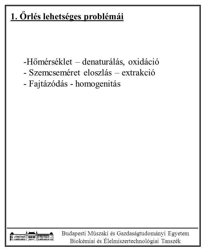 Budapesti Műszaki és Gazdaságtudományi Egyetem Biokémiai és Élelmiszertechnológiai Tanszék 1. Őrlés lehetséges problémái -Hőmérséklet – denaturálás, o