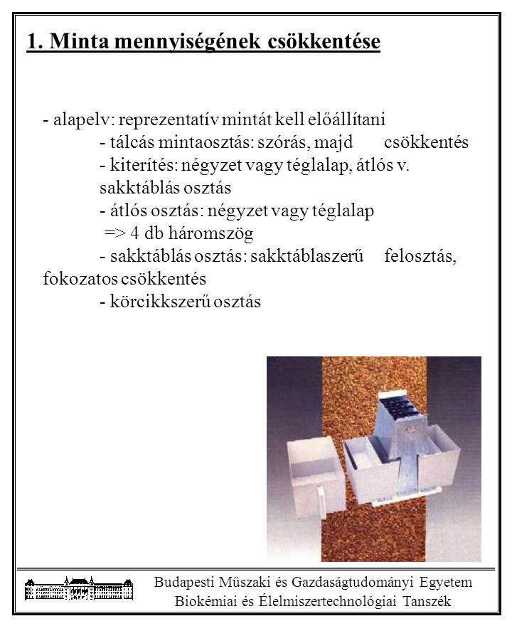 Budapesti Műszaki és Gazdaságtudományi Egyetem Biokémiai és Élelmiszertechnológiai Tanszék 1. Minta mennyiségének csökkentése - alapelv: reprezentatív