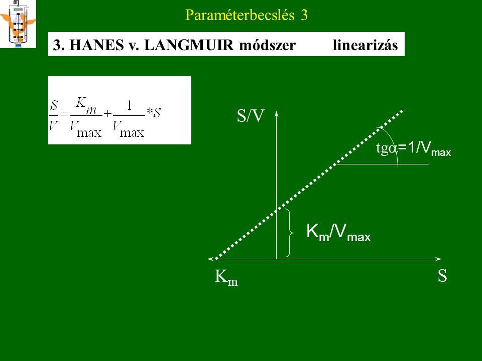 Paraméterbecslés 2 2. Lineweaver-Burk módszer linearizálás, dupla reciprok 1/S -1/K m tg  =K m /V max 1/V  V max
