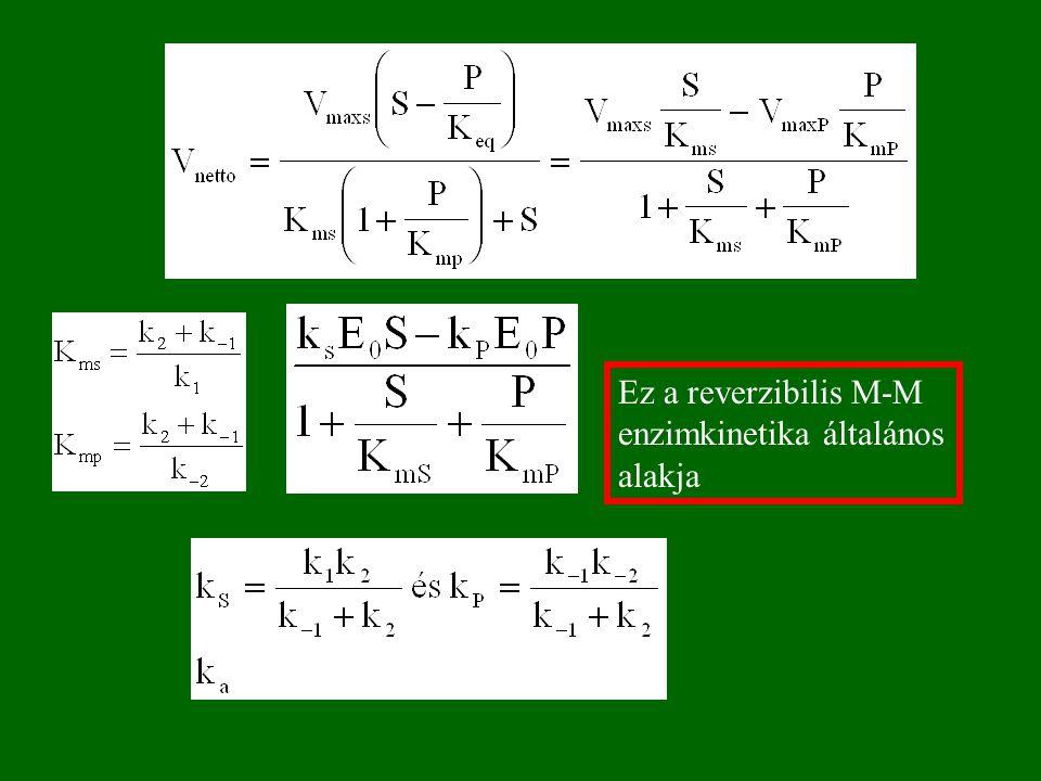 REVERZIBILIS REAKCIÓK 3 E MI TÖRTÉNIK? S → P vagy P → S ? S P V netto = V előre - V vissza = k 2 (ES) - k -2 (EP) MITŐL FÜGG? K eq, S, P értéke Reverz