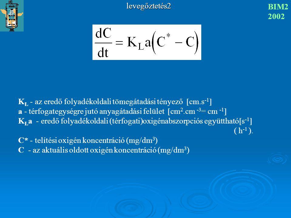 levegőztetés2 BIM2 2002 K L - az eredő folyadékoldali tömegátadási tényező  cm.s -1  a - térfogategységre jutó anyagátadási felület  cm 2.cm -3 = c