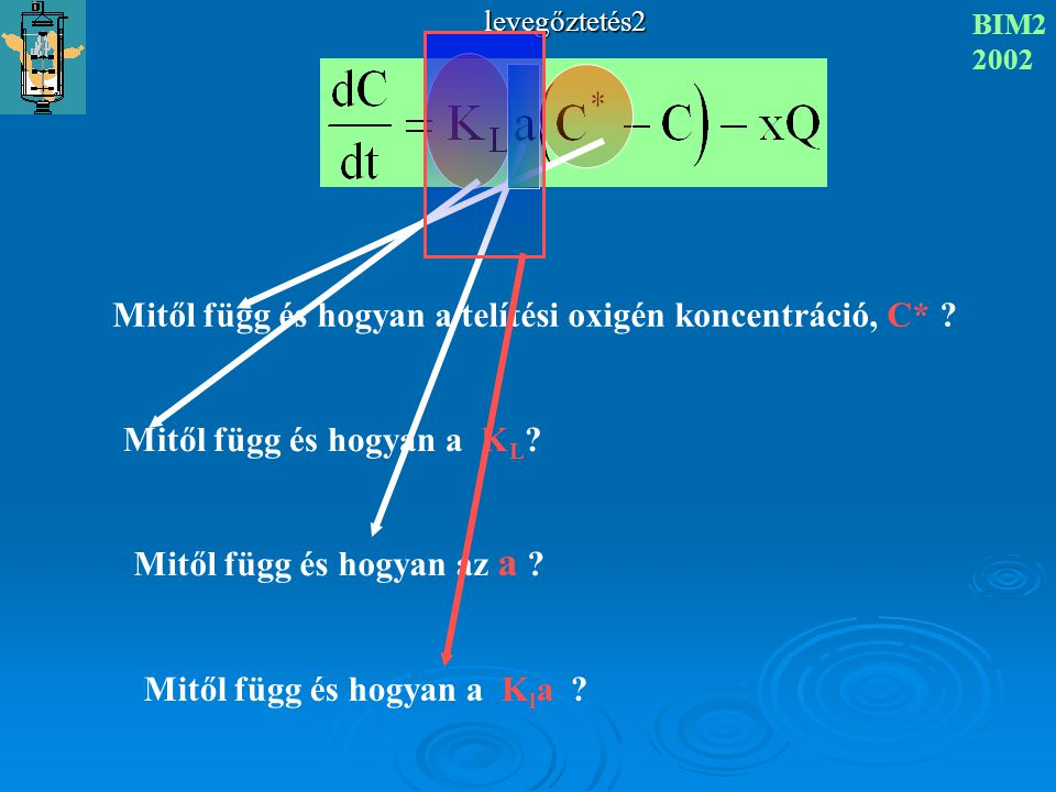 levegőztetés2 BIM2 2002 Mitől függ és hogyan a telítési oxigén koncentráció, C* ? Mitől függ és hogyan a K L ? Mitől függ és hogyan az a ? Mitől függ