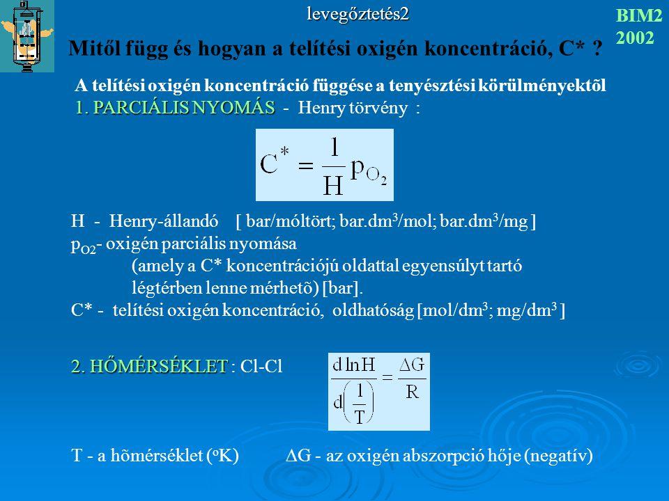 levegőztetés2 BIM2 2002 Mitől függ és hogyan a telítési oxigén koncentráció, C* ? A telítési oxigén koncentráció függése a tenyésztési körülményektõl
