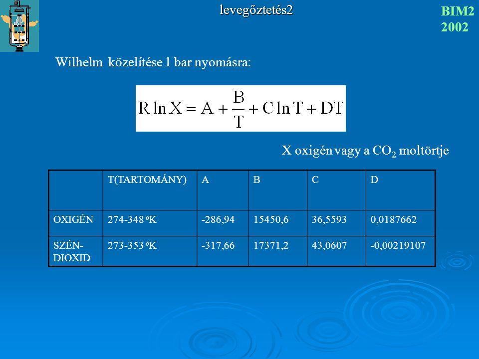 levegőztetés2 BIM2 2002 Wilhelm közelítése 1 bar nyomásra: X oxigén vagy a CO 2 moltörtje T(TARTOMÁNY)ABCD OXIGÉN274-348 o K-286,9415450,636,55930,018