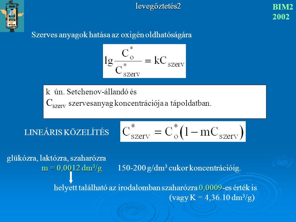 levegőztetés2 BIM2 2002 Szerves anyagok hatása az oxigén oldhatóságára k ún. Setchenov-állandó és C szerv szervesanyag koncentrációja a tápoldatban. L