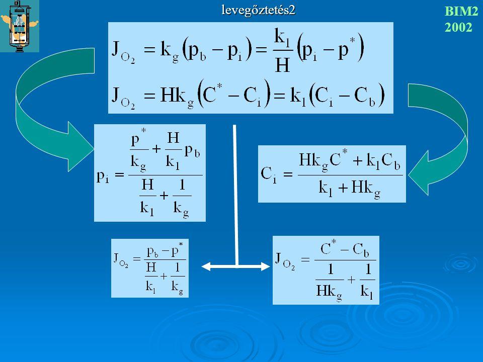 BIM2 2002 EMLÉKEZTETŐ: KÉT LIMITÁLÓ S SPECIÁLIS ESETE C-forrás, oxigén Lineáris növekedéslevegőztetés2 Az OTR határozza meg a NÖVEKEDÉS SEBESSÉGÉT