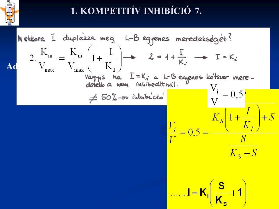 1. KOMPETITÍV INHIBÍCIÓ 7. Adott S-nél melyik az az I, amelyik 50%-os inhibíciót okoz?