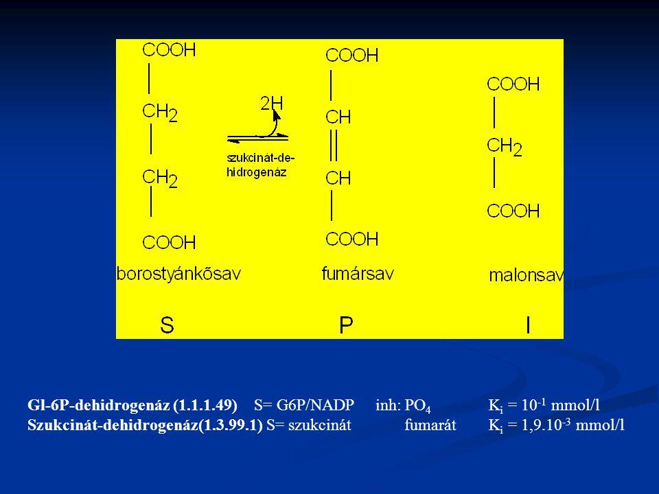 kompetitiv inhibició k. termék inhibició alternativ v. versengő szubsztrátok ANALÓGIÁK