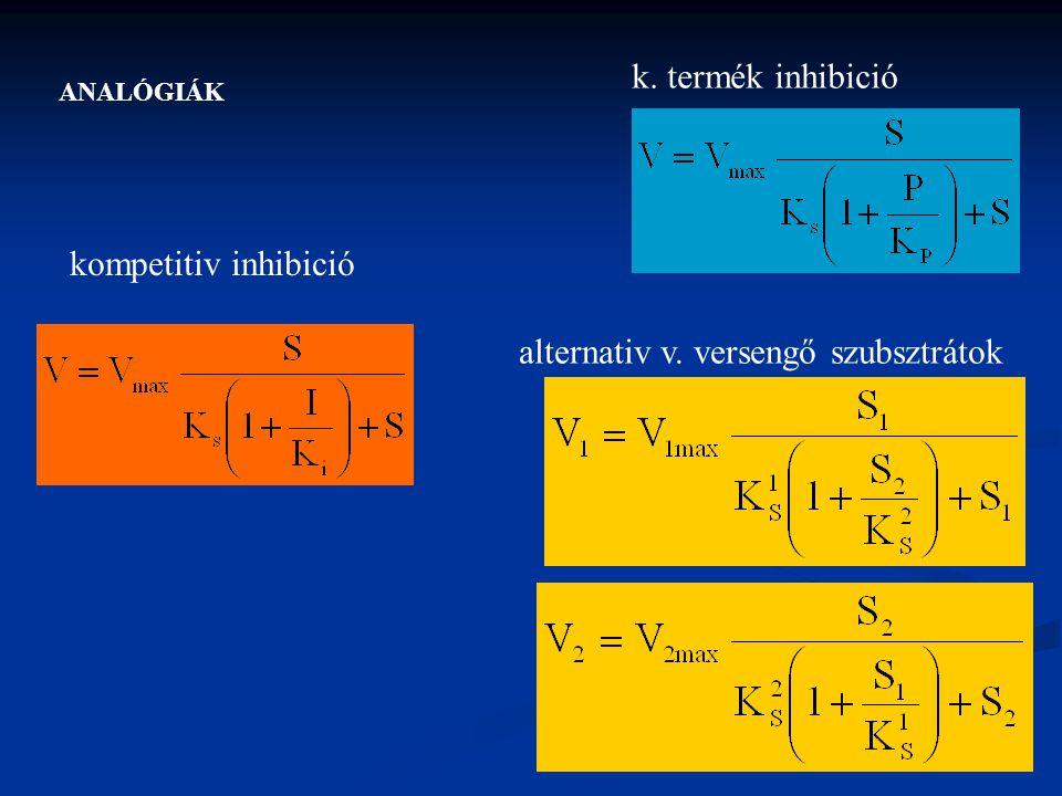 2. NEMKOMPETITÍV INHIBÍCIÓ V = kp(ES) KSKS KSKS KIKI KIKI