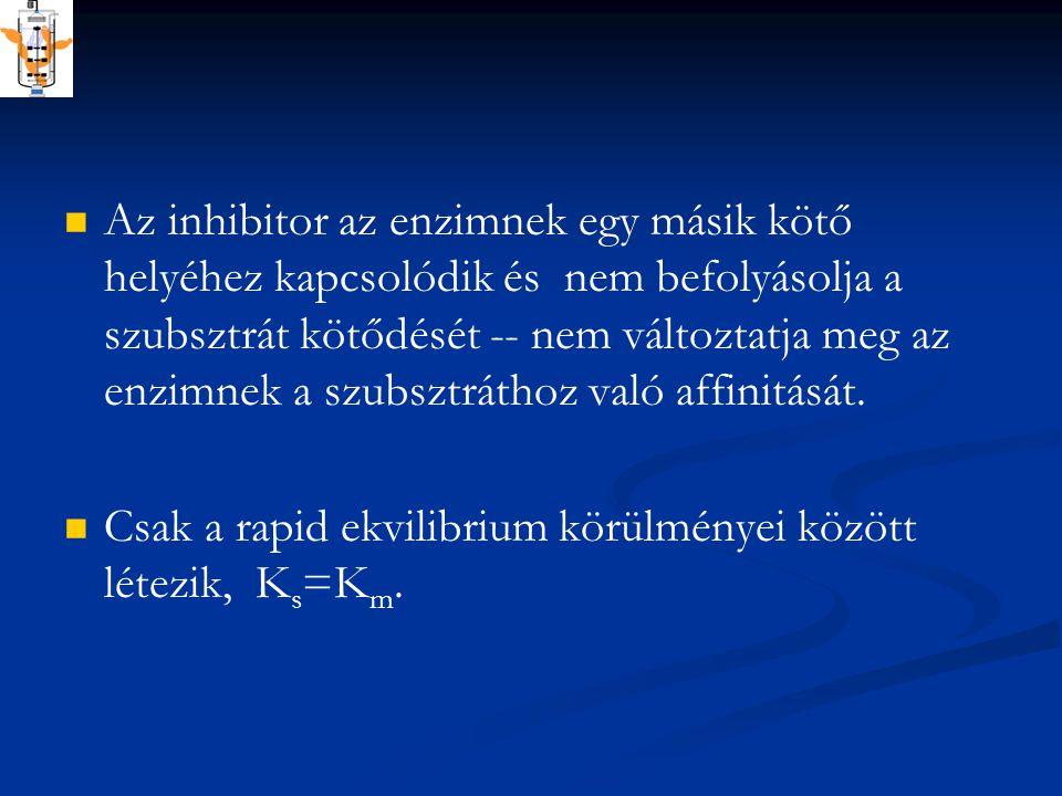2.NEMKOMPETITÍV INHIBÍCIÓ 2.