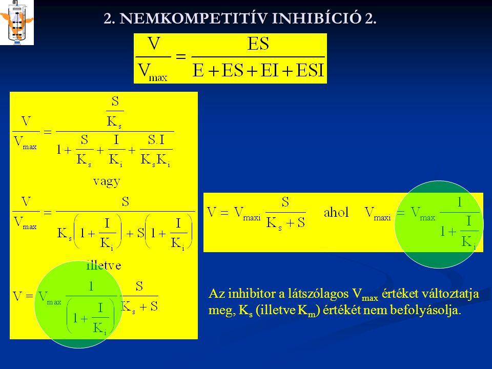 2. NEMKOMPETITÍV INHIBÍCIÓ 2. Az inhibitor a látszólagos V max értéket változtatja meg, K s (illetve K m ) értékét nem befolyásolja.
