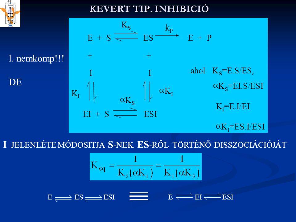LINEÁRIS KEVERT TIP. INHIBICIÓ 2 L. NEMKOMP!!!