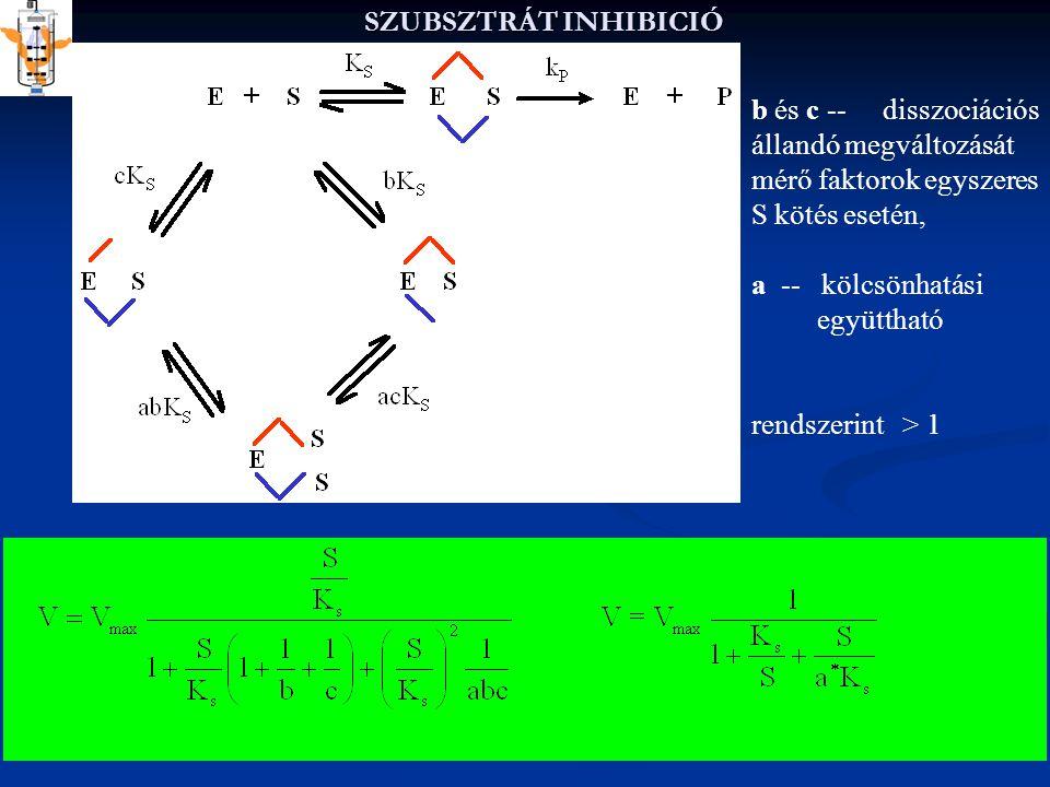 b és c -- disszociációs állandó megváltozását mérő faktorok egyszeres S kötés esetén, a -- kölcsönhatási együttható rendszerint > 1