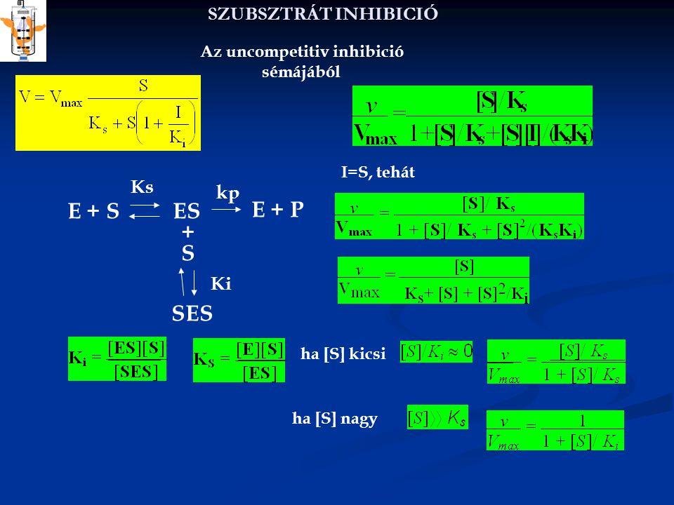 E + SES E + P Ks kp + S SES Ki Az uncompetitiv inhibició sémájából I=S, tehát ha [S] kicsi ha [S] nagy
