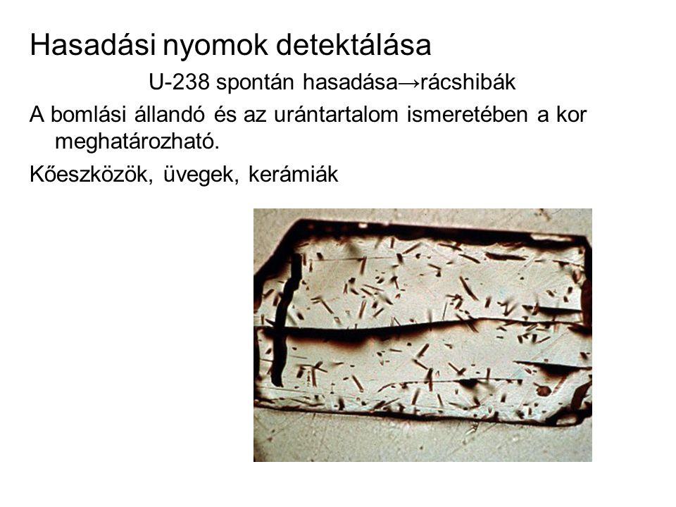 Hasadási nyomok detektálása U-238 spontán hasadása→rácshibák A bomlási állandó és az urántartalom ismeretében a kor meghatározható. Kőeszközök, üvegek