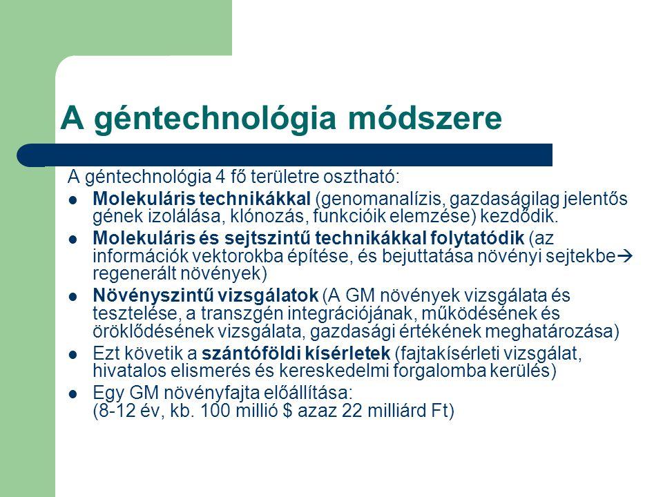 A géntechnológia módszere A géntechnológia 4 fő területre osztható: Molekuláris technikákkal (genomanalízis, gazdaságilag jelentős gének izolálása, kl