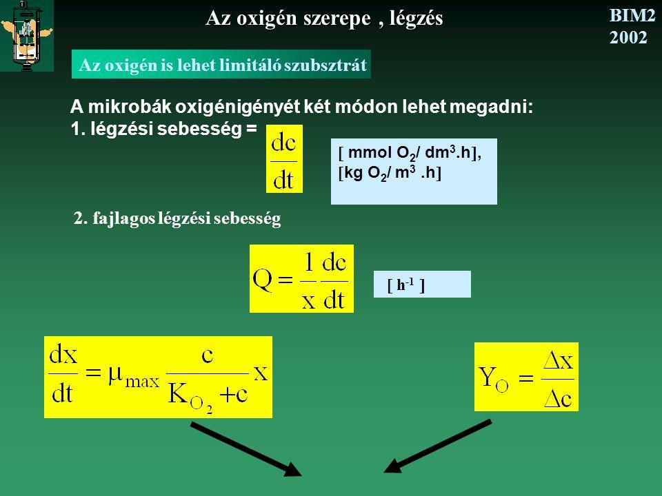 BIM2 2002 Az oxigén szerepe, légzés Az oxigén is lehet limitáló szubsztrát A mikrobák oxigénigényét két módon lehet megadni: 1. légzési sebesség =  m