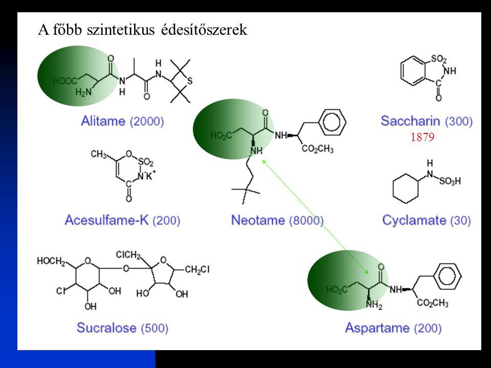 A főbb szintetikus édesítőszerek 1879
