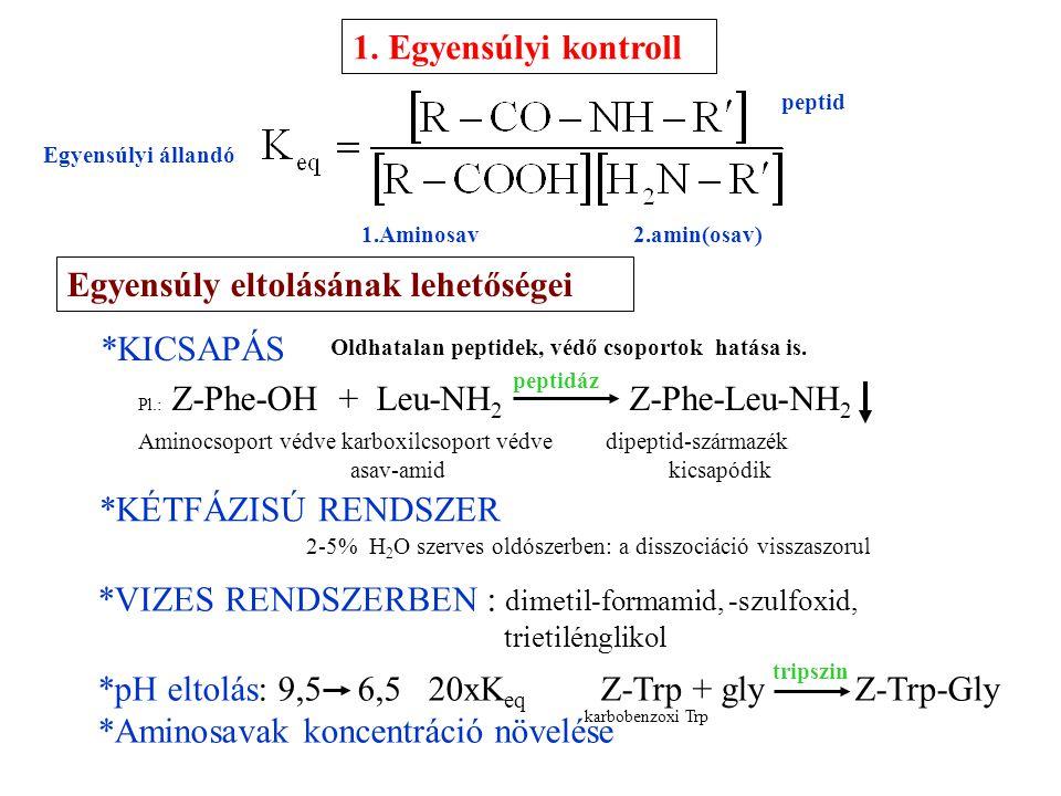 1. Egyensúlyi kontroll *KICSAPÁS *KÉTFÁZISÚ RENDSZER *VIZES RENDSZERBEN : dimetil-formamid, -szulfoxid, trietilénglikol Oldhatalan peptidek, védő csop
