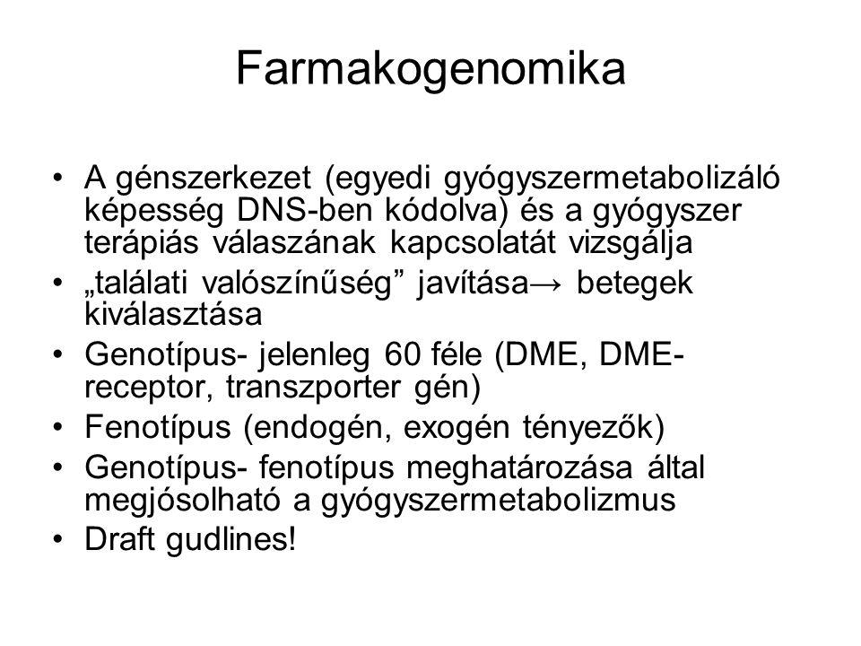 """Farmakogenomika A génszerkezet (egyedi gyógyszermetabolizáló képesség DNS-ben kódolva) és a gyógyszer terápiás válaszának kapcsolatát vizsgálja """"talál"""