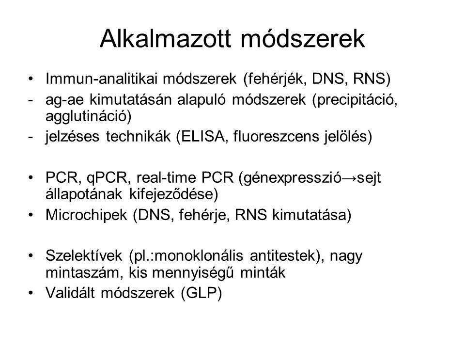 Alkalmazott módszerek Immun-analitikai módszerek (fehérjék, DNS, RNS) -ag-ae kimutatásán alapuló módszerek (precipitáció, agglutináció) -jelzéses tech