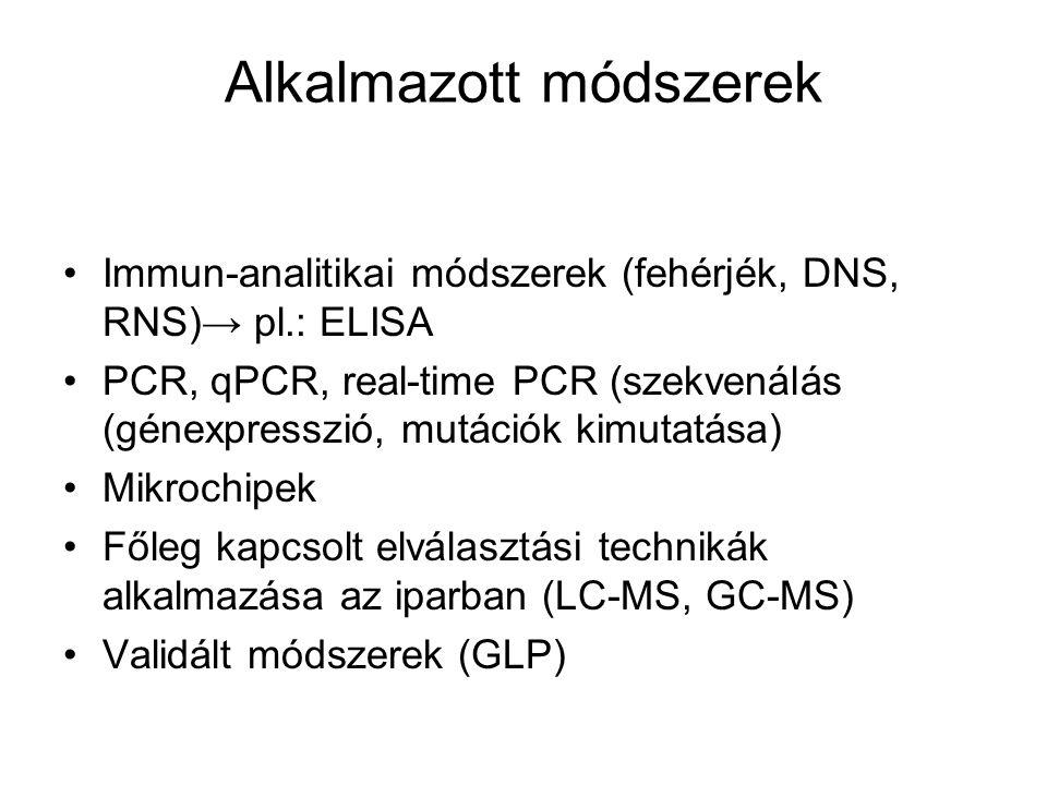 Alkalmazott módszerek Immun-analitikai módszerek (fehérjék, DNS, RNS)→ pl.: ELISA PCR, qPCR, real-time PCR (szekvenálás (génexpresszió, mutációk kimut