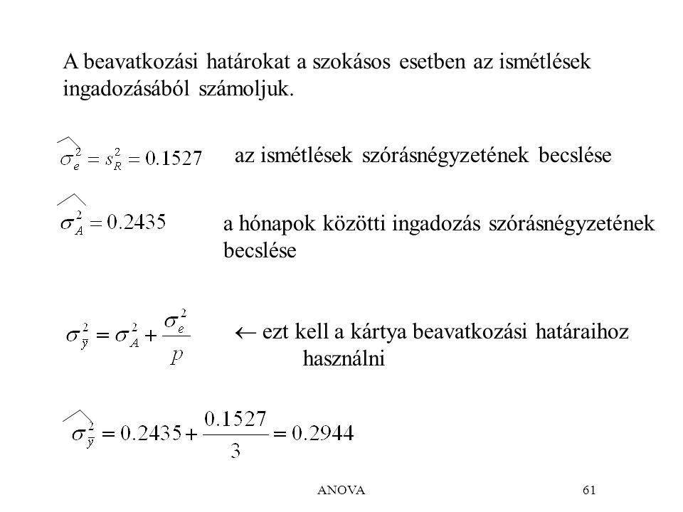 ANOVA61 A beavatkozási határokat a szokásos esetben az ismétlések ingadozásából számoljuk.